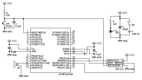電子オルゴールサンプル