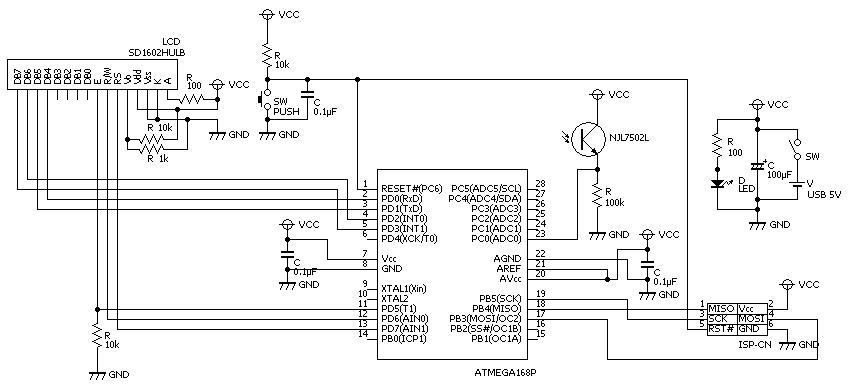 A/D変換サンプル