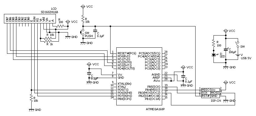 LCDサンプル