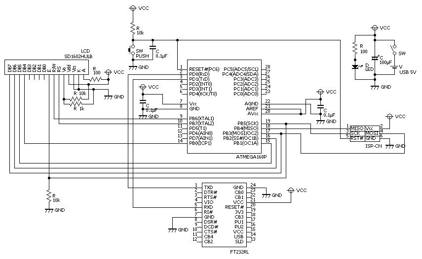 USBシリアル通信サンプル